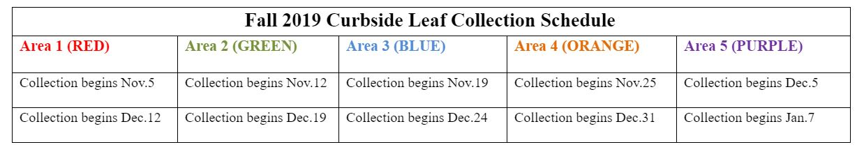 curbside collection schedule